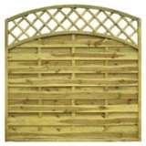 photos of Fence Panels Darlaston