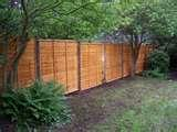 Fencing Panel Types pictures