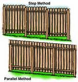 Fence Panel Slope pictures